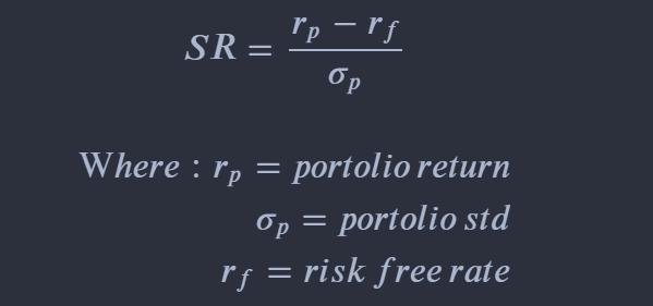 Investment Portfolio Optimisation with Python – Revisited – Python